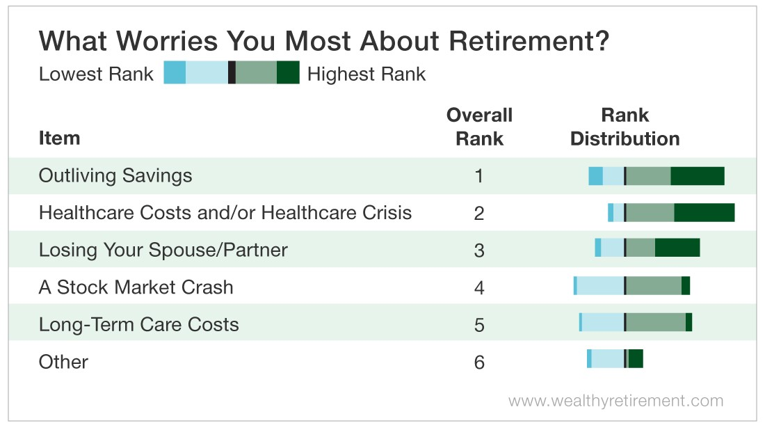 Your Retirement Contingency Plan